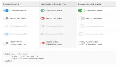 Стилизация чекбоксов на CSS